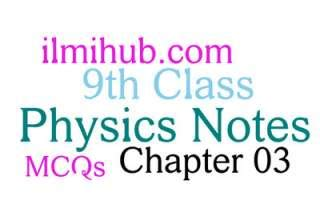 Kips Urdu Essay Notes For 2Nd Year